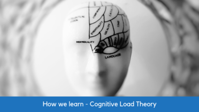 Photo of How we learn – Cognitive Load Theory