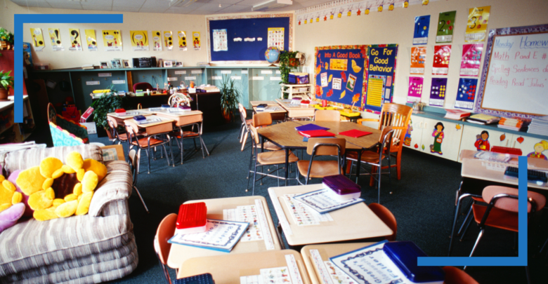 Photo of Classroom Decor Resources